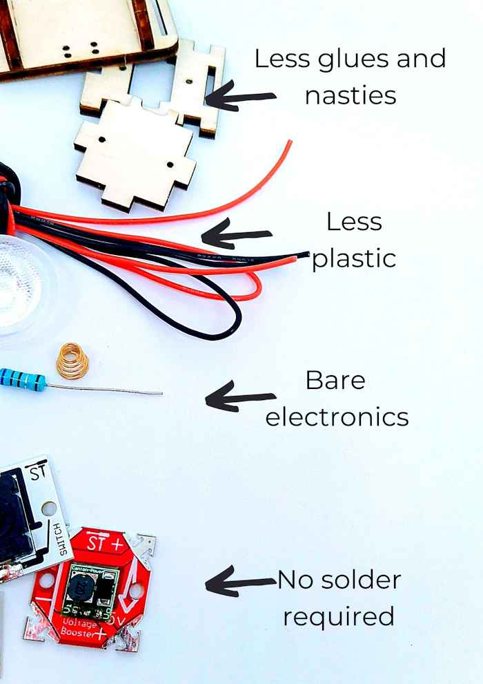 Items in our kits.  Toys with less plastic.  Gifts that last.  Bare electronics.