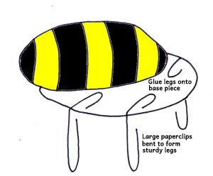 Diagram shows how to glue the legs and top onto your Jitterbee