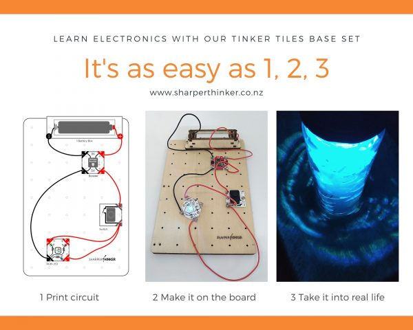 Photos of the system used by SharperThinker to teach electronics to tweens and teens in highschool.